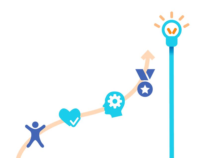 mindulness-diagram